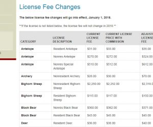 Wyoming to Increase Fees for 2018